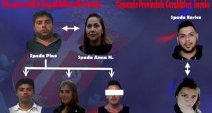 Isernia / Venafro – Spaccio di droga, smantellato sodalizio criminale: coinvolti Casamonica e Spada